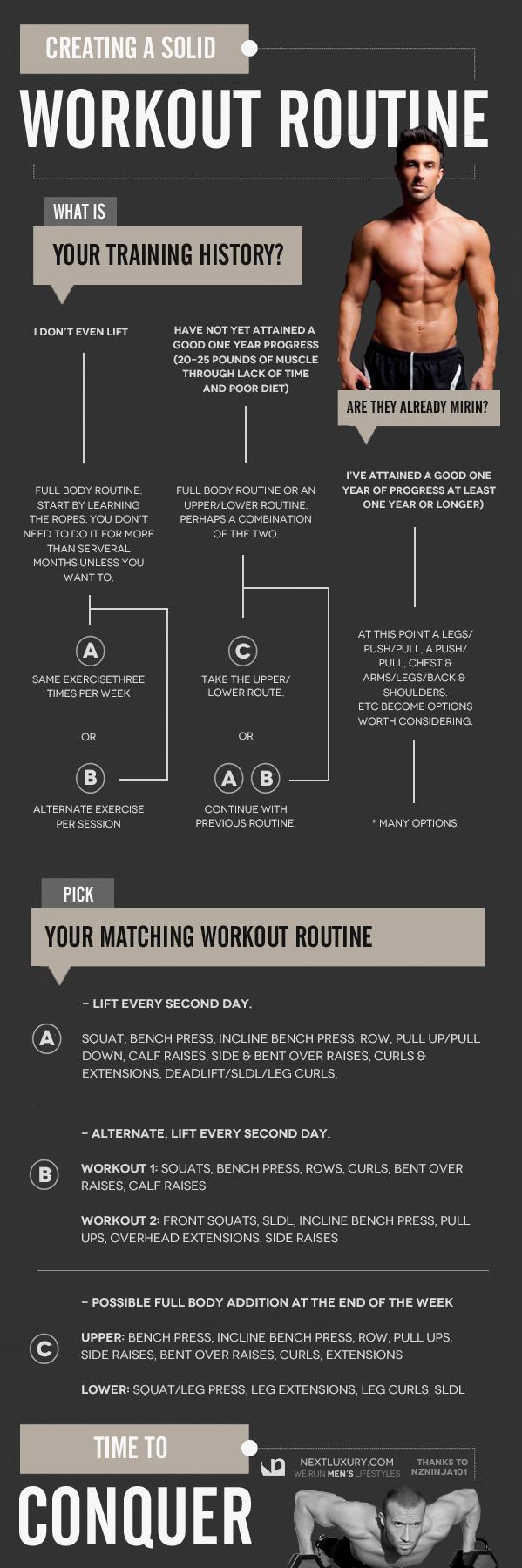 Zeit zu erobern: Absolute Guide To Workout-Routinen für Männer